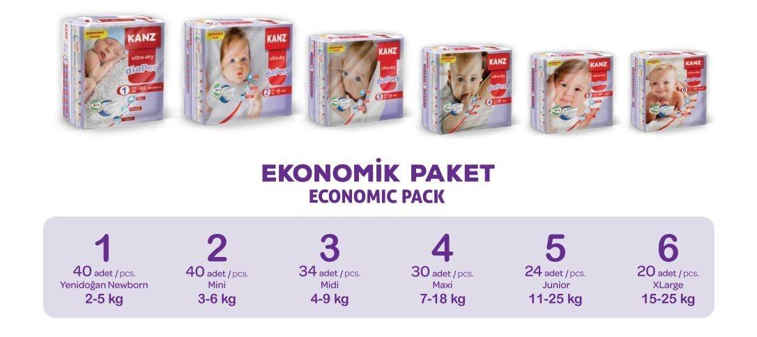 Ekonomik paket Bebek Bezi
