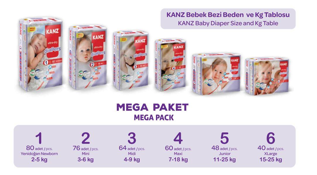 Mega Paket Bebek Bezi